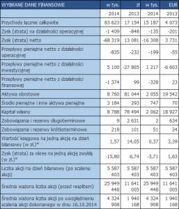 raport 18